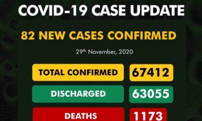82 New Cases Of Coronavirus Recorded In Nigeria